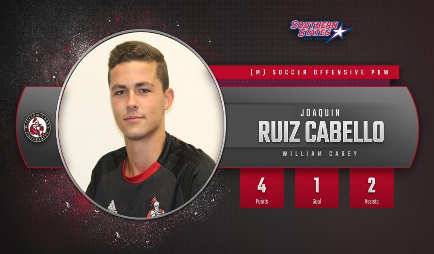 Joaquin Ruiz Cabello Named SSAC Men's Soccer Player of the Week